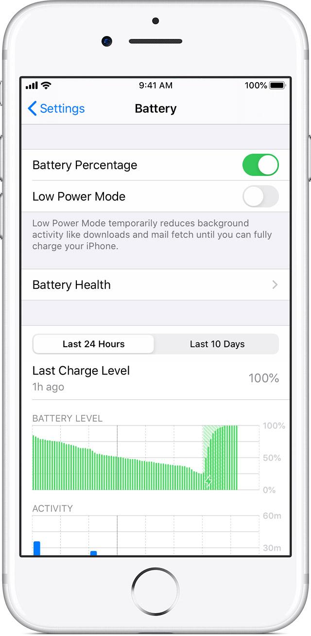 batterihälsan